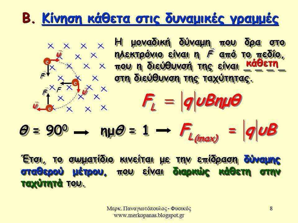 Μερκ. Παναγιωτόπουλος - Φυσικός www.merkopanas.blogspot.gr 8 8 Β. Κίνηση κάθετα στις δυναμικές γραμμές Κίνηση κάθετα στις δυναμικές γραμμέςΚίνηση κάθε