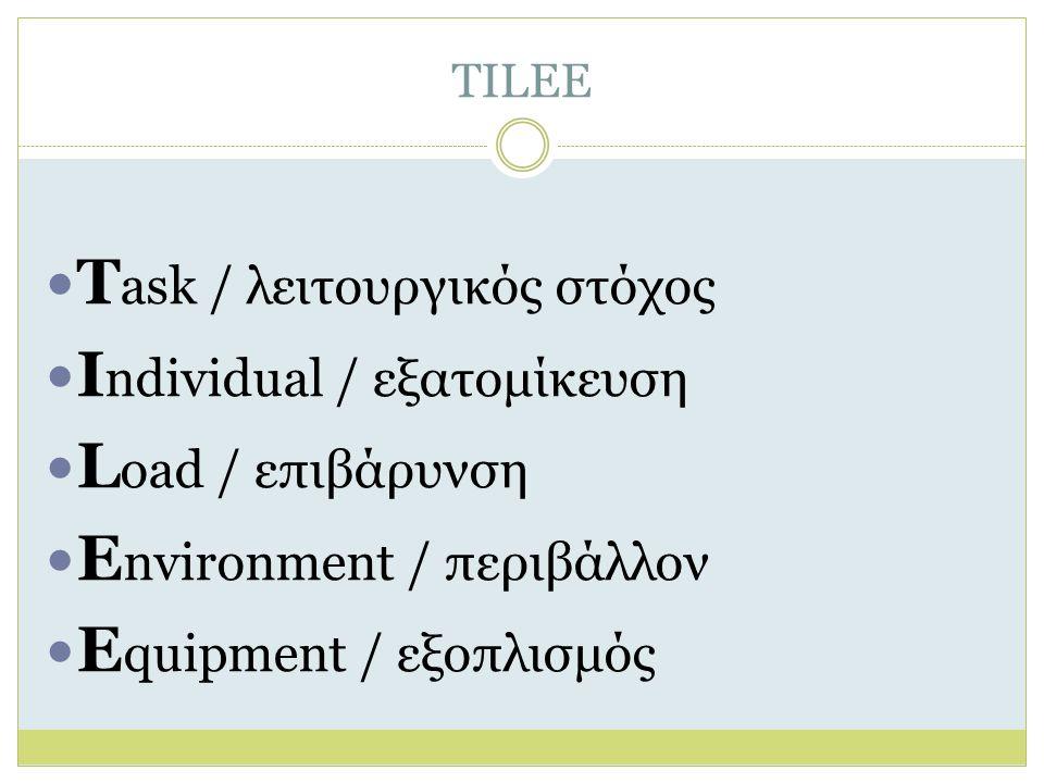 T ask / λειτουργικός στόχος I ndividual / εξατομίκευση L oad / επιβάρυνση E nvironment / περιβάλλον E quipment / εξοπλισμός