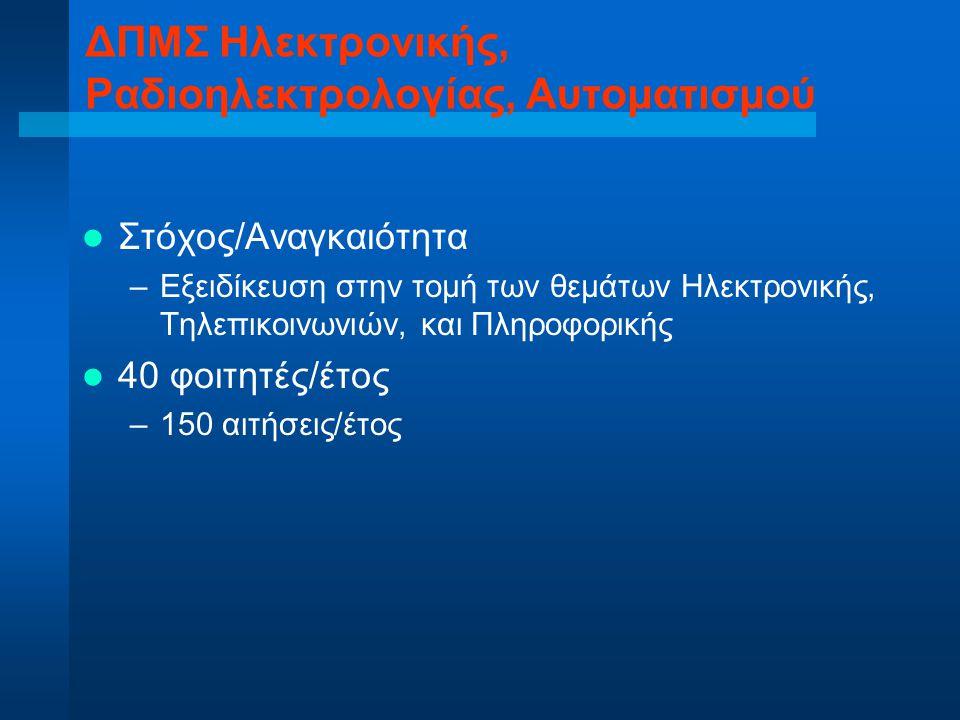 ΔΠΜΣ Ηλεκτρονικής, Ραδιοηλεκτρολογίας, Αυτοματισμού Στόχος/Αναγκαιότητα –Εξειδίκευση στην τομή των θεμάτων Ηλεκτρονικής, Τηλεπικοινωνιών, και Πληροφορ