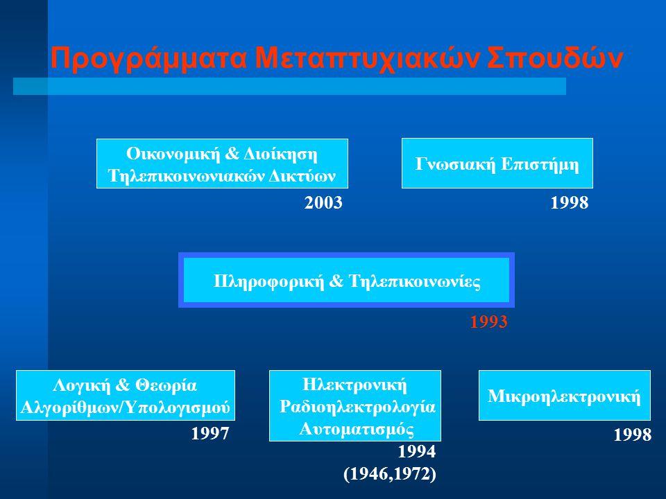 Προγράμματα Μεταπτυχιακών Σπουδών Πληροφορική & Τηλεπικοινωνίες Ηλεκτρονική Ραδιοηλεκτρολογία Αυτοματισμός Λογική & Θεωρία Αλγορίθμων/Υπολογισμού Μικρ