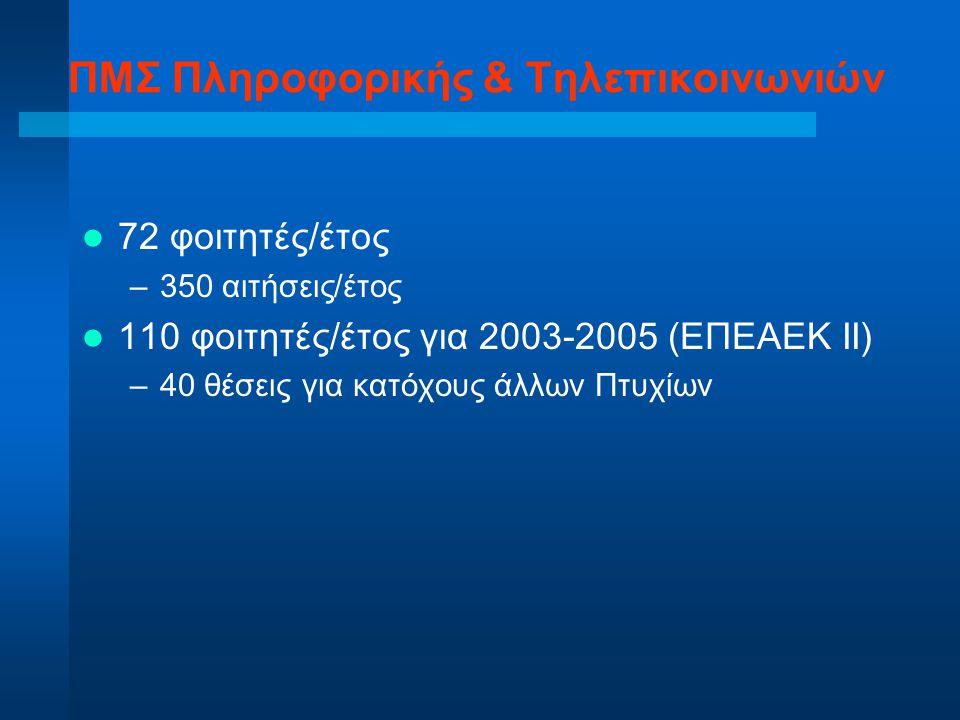 ΠΜΣ Πληροφορικής & Τηλεπικοινωνιών Έτος 2004-2005 ΑιτήσειςΔεκτοί άλλοι Π&Τ / Μηχ.