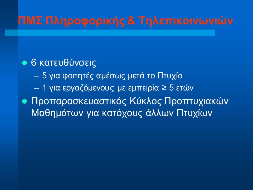 ΠΜΣ Πληροφορικής & Τηλεπικοινωνιών 1.Υπολογιστική Επιστήμη 2.