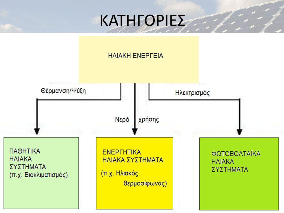 ΚΑΤΗΓΟΡΙΕΣ