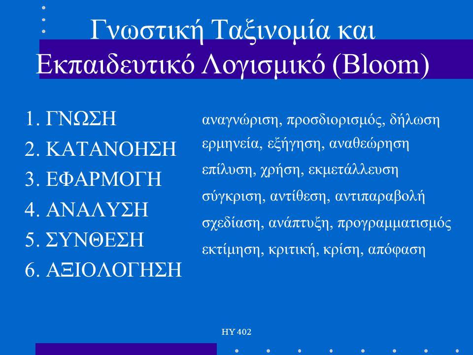HY 402 Γνωστική Ταξινομία και Εκπαιδευτικό Λογισμικό (Bloom) 1. ΓΝΩΣΗ 2. ΚΑΤΑΝΟΗΣΗ 3. ΕΦΑΡΜΟΓΗ 4. ΑΝΑΛΥΣΗ 5. ΣΥΝΘΕΣΗ 6. ΑΞΙΟΛΟΓΗΣΗ αναγνώριση, προσδιο