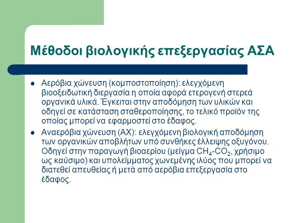 Μέθοδοι βιολογικής επεξεργασίας ΑΣΑ Αερόβια χώνευση (κομποστοποίηση): ελεγχόμενη βιοοξειδωτική διεργασία η οποία αφορά ετερογενή στερεά οργανικά υλικά