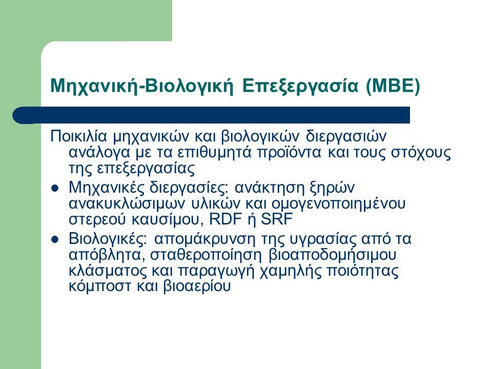 Μηχανική-Βιολογική Επεξεργασία (ΜΒΕ) Ποικιλία μηχανικών και βιολογικών διεργασιών ανάλογα με τα επιθυμητά προϊόντα και τους στόχους της επεξεργασίας Μ