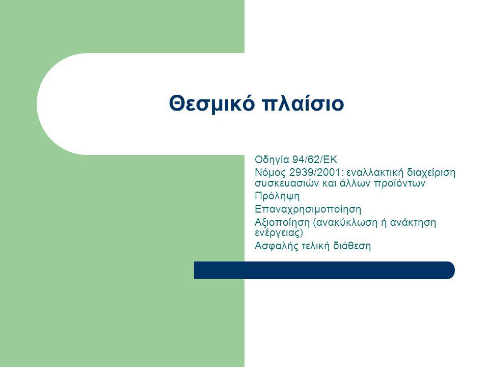 Θεσμικό πλαίσιο Οδηγία 94/62/ΕΚ Νόμος 2939/2001: εναλλακτική διαχείριση συσκευασιών και άλλων προϊόντων Πρόληψη Επαναχρησιμοποίηση Αξιοποίηση (ανακύκλ