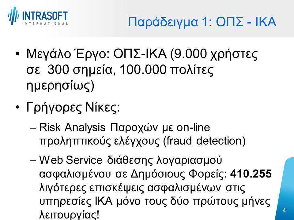 Μεγάλο Έργο: ΟΠΣ-ΙΚΑ (9.000 χρήστες σε 300 σημεία, 100.000 πολίτες ημερησίως) Γρήγορες Νίκες: –Risk Analysis Παροχών με on-line προληπτικούς ελέγχους (fraud detection) –Web Service διάθεσης λογαριασμού ασφαλισμένου σε Δημόσιους Φορείς: 410.255 λιγότερες επισκέψεις ασφαλισμένων στις υπηρεσίες ΙΚΑ μόνο τους δύο πρώτους μήνες λειτουργίας.
