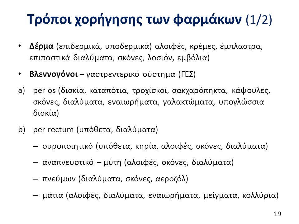 Τρόποι χορήγησης των φαρμάκων (1/2) Δέρμα (επιδερμικά, υποδερμικά) αλοιφές, κρέμες, έμπλαστρα, επιπαστικά διαλύματα, σκόνες, λοσιόν, εμβόλια) Βλεννογό