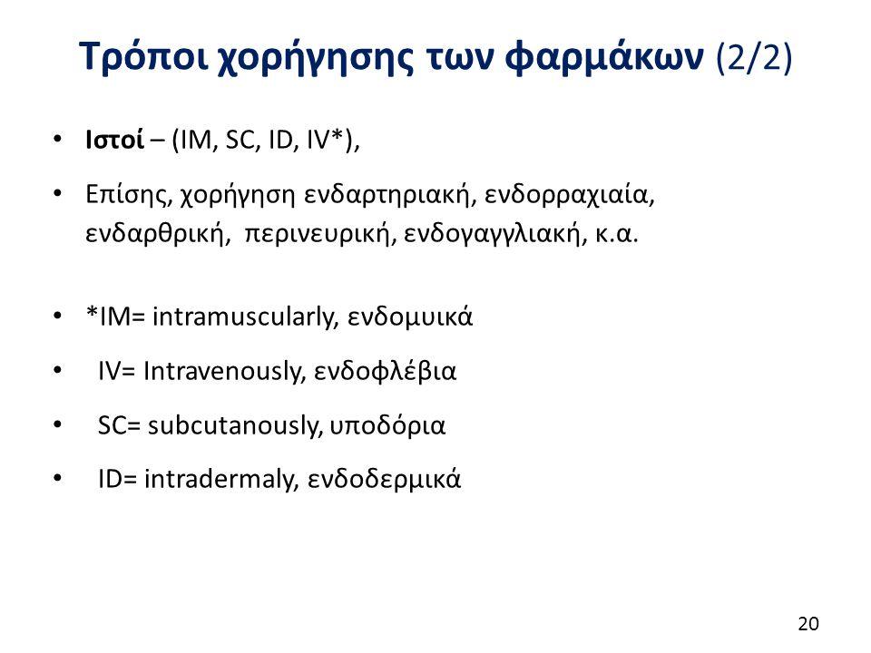 Τρόποι χορήγησης των φαρμάκων (2/2) Ιστοί – (IM, SC, ID, IV*), Επίσης, χορήγηση ενδαρτηριακή, ενδορραχιαία, ενδαρθρική, περινευρική, ενδογαγγλιακή, κ.