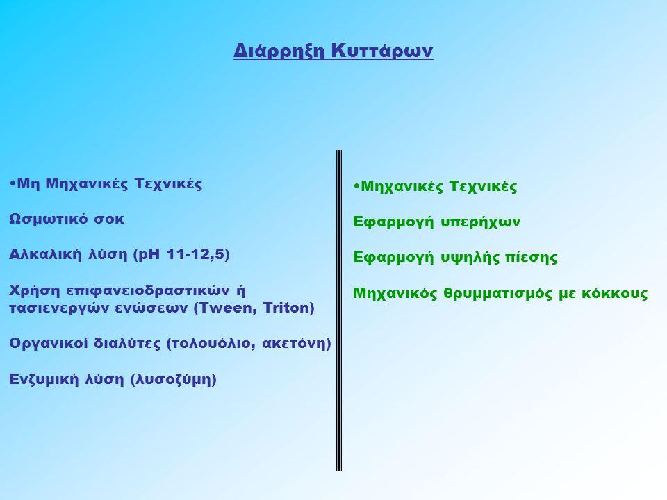 Διάρρηξη Κυττάρων Μη Μηχανικές Τεχνικές Ωσμωτικό σοκ Αλκαλική λύση (pH 11-12,5) Χρήση επιφανειοδραστικών ή τασιενεργών ενώσεων (Tween, Triton) Οργανικ