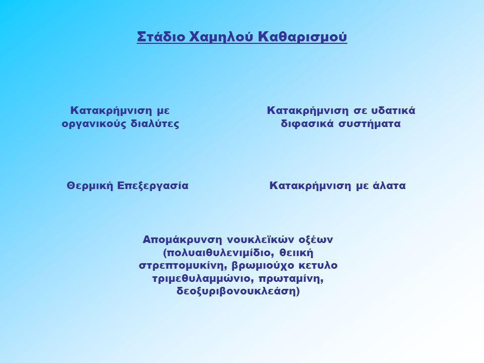 Στάδιο Χαμηλού Καθαρισμού Κατακρήμνιση με άλατα Κατακρήμνιση με οργανικούς διαλύτες Κατακρήμνιση σε υδατικά διφασικά συστήματα Θερμική Επεξεργασία Απο