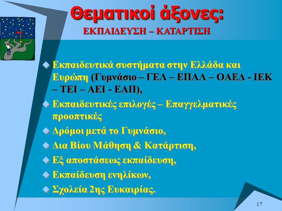17 Θεματικοί άξονες:  Εκπαιδευτικά συστήματα στην Ελλάδα και Ευρώπη (Γυμνάσιο – ΓΕΛ – ΕΠΑΛ – ΟΑΕΔ - ΙΕΚ – ΤΕΙ – ΑΕΙ - ΕΑΠ),  Εκπαιδευτικές επιλογές