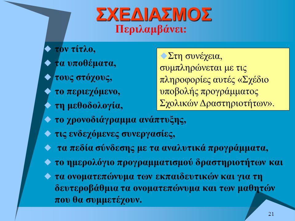 21 ΣΧΕΔΙΑΣΜΟΣ  τον τίτλο,  τα υποθέματα,  τους στόχους,  το περιεχόμενο,  τη μεθοδολογία,  το χρονοδιάγραμμα ανάπτυξης,  τις ενδεχόμενες συνεργ