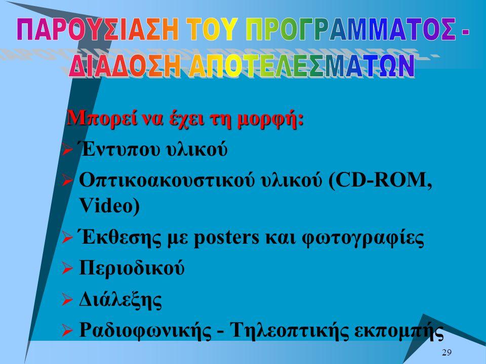 29 Μπορεί να έχει τη μορφή:  Έντυπου υλικού  Οπτικοακουστικού υλικού (CD-ROM, Video)  Έκθεσης με posters και φωτογραφίες  Περιοδικού  Διάλεξης 
