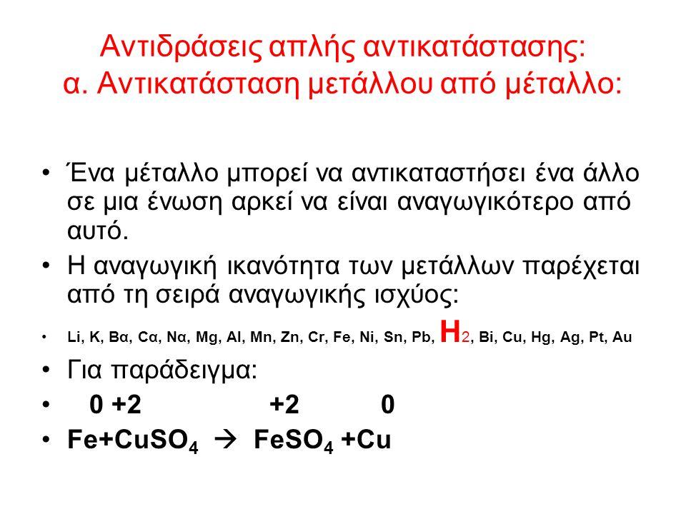 Αντιδράσεις απλής αντικατάστασης: α. Αντικατάσταση µετάλλου από µέταλλο: Ένα µέταλλο µπορεί να αντικαταστήσει ένα άλλο σε µια ένωση αρκεί να είναι ανα