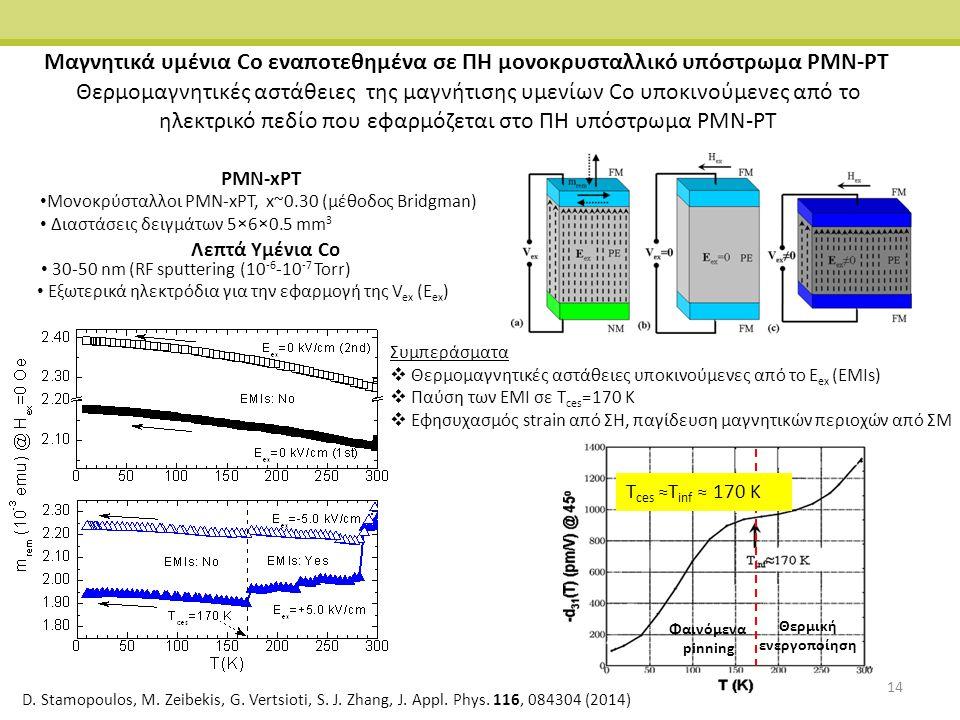 D. Stamopoulos, M. Zeibekis, G. Vertsioti, S. J. Zhang, J. Appl. Phys. 116, 084304 (2014) Μονοκρύσταλλοι PMN-xPT, x~0.30 (μέθοδος Bridgman) Διαστάσεις