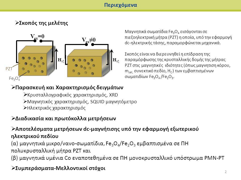  Σκοπός της μελέτης Μαγνητικά σωματίδια Fe 3 O 4 εισάγονται σε πιεζοηλεκτρική μήτρα (PZT) η οποία, υπό την εφαρμογή dc-ηλεκτρικής τάσης, παραμορφώνετ