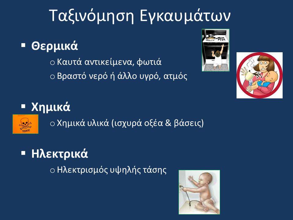 Ανάλογα με τη σοβαρότητα… 1 ου βαθμού – Πρήξιμο, ερυθρότητα, πόνο, ίσως και φυσαλίδες 2 ου βαθμού – Δέρμα άσπρο & ερυθρό, επώδυνο, φυσαλίδες 3 ου βαθμού – Δέρμα μαυρισμένο ή σκληρό, καθόλου πόνος(!)