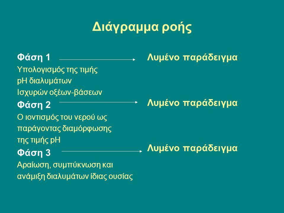 Διάγραμμα ροής Φάση 1 Υπολογισμός της τιμής pH διαλυμάτων Ισχυρών οξέων-βάσεων Φάση 2 Ο ιοντισμός του νερού ως παράγοντας διαμόρφωσης της τιμής pH Φάση 3 Αραίωση, συμπύκνωση και ανάμιξη διαλυμάτων ίδιας ουσίας Λυμένο παράδειγμα