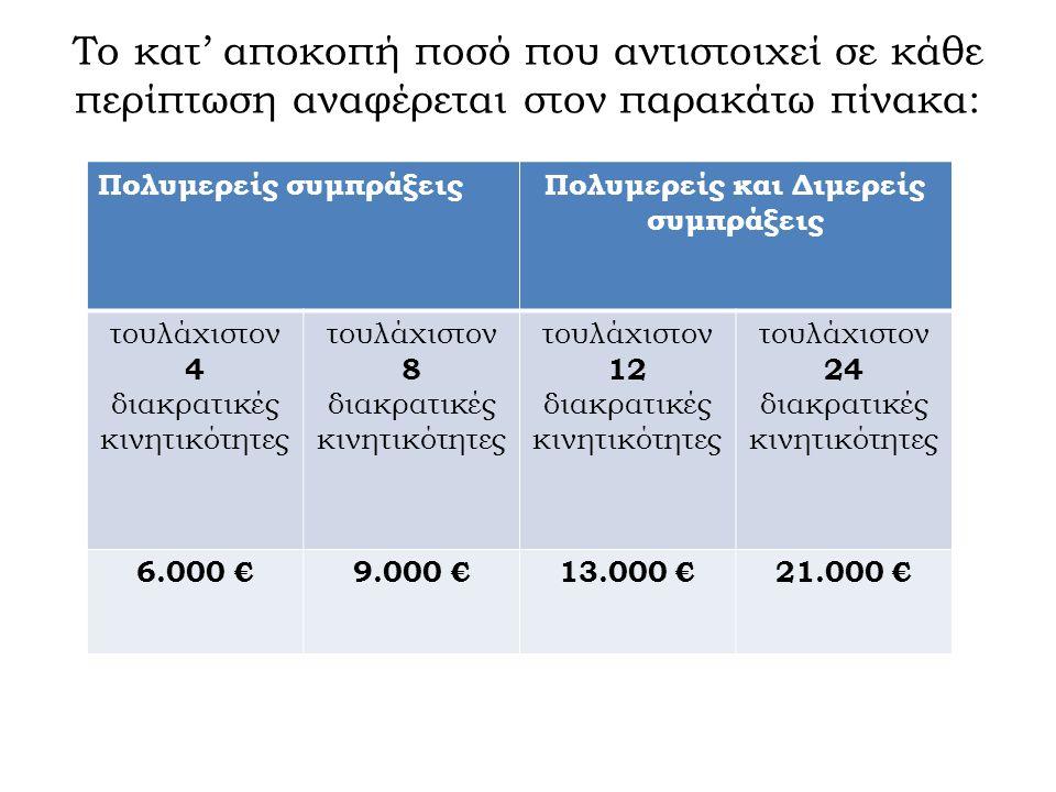 Το κατ' αποκοπή ποσό που αντιστοιχεί σε κάθε περίπτωση αναφέρεται στον παρακάτω πίνακα: Πολυμερείς συμπράξειςΠολυμερείς και Διμερείς συμπράξεις τουλάχ