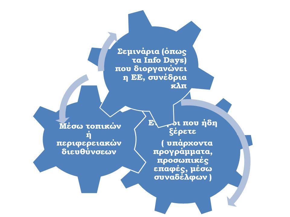 Εταίροι που ήδη ξέρετε ( υπάρχοντα προγράμματα, προσωπικές επαφές, μέσω συναδέλφων ) Μέσω τοπικών ή περιφερειακών διευθύνσεων Σεμινάρια (όπως τα Info
