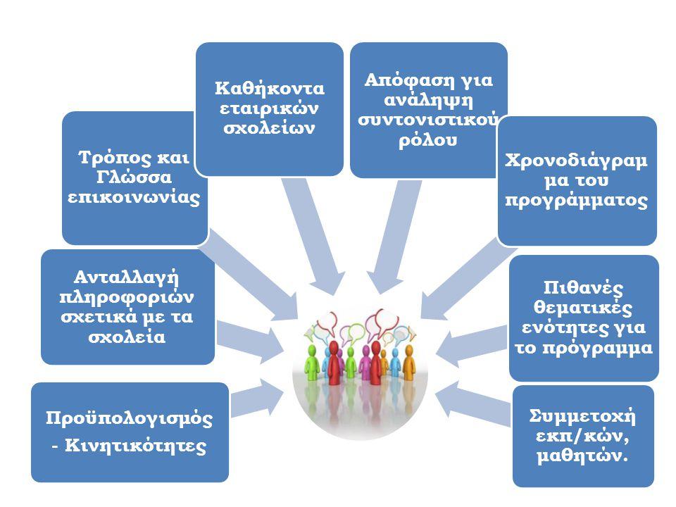 Προϋπολογισμός - Κινητικότητες Ανταλλαγή πληροφοριών σχετικά με τα σχολεία Τρόπος και Γλώσσα επικοινωνίας Καθήκοντα εταιρικών σχολείων Απόφαση για ανά