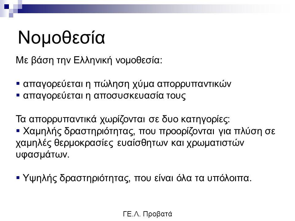Νομοθεσία ΓΕ.Λ. Προβατά Με βάση την Ελληνική νομοθεσία:  απαγορεύεται η πώληση χύμα απορρυπαντικών  απαγορεύεται η αποσυσκευασία τους Τα απορρυπαντι