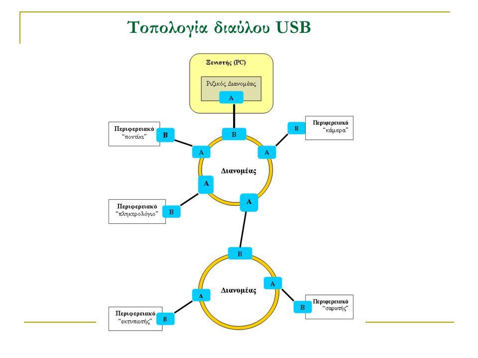 Κλάσεις συσκευών USB Οι προδιαγραφές τα θύρας USB χωρίζουν τις διάφορες συσκευές σε κλάσεις, ανάλογα με τις λειτουργίες και τις απαιτήσεις.