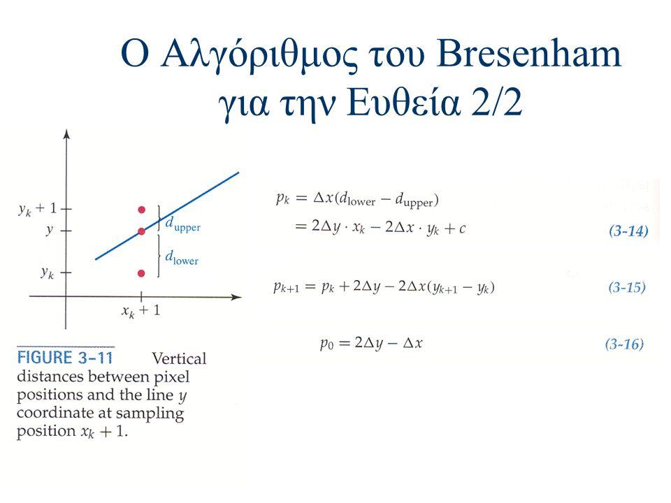 Ο Αλγόριθμος του Bresenham για την Ευθεία 2/2
