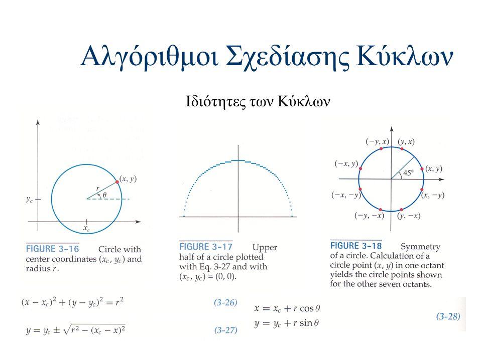 Αλγόριθμοι Σχεδίασης Κύκλων Ιδιότητες των Κύκλων