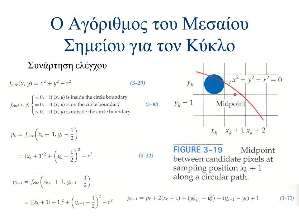 Ο Αγόριθμος του Μεσαίου Σημείου για τον Κύκλο Συνάρτηση ελέγχου