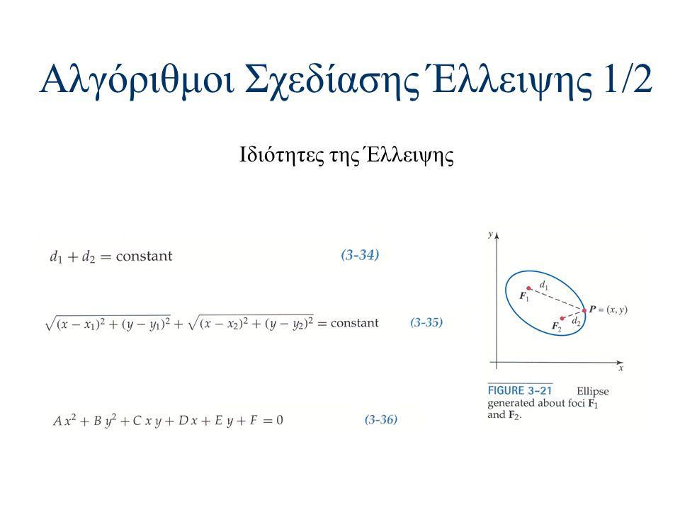 Αλγόριθμοι Σχεδίασης Έλλειψης 1/2 Ιδιότητες της Έλλειψης