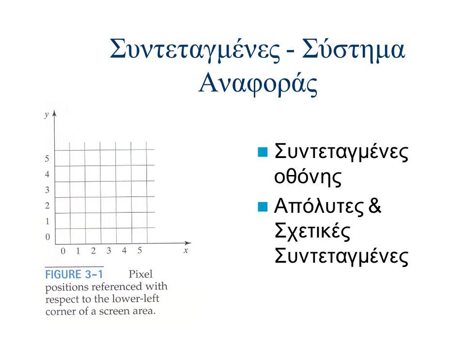Συντεταγμένες - Σύστημα Αναφοράς Συντεταγμένες οθόνης Απόλυτες & Σχετικές Συντεταγμένες