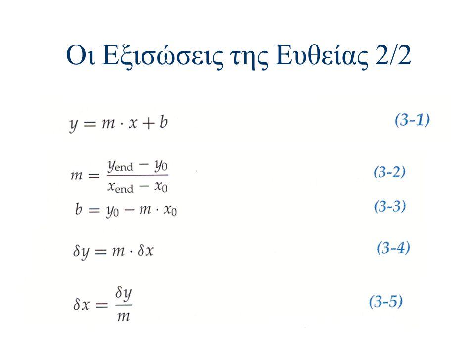 Οι Εξισώσεις της Ευθείας 2/2