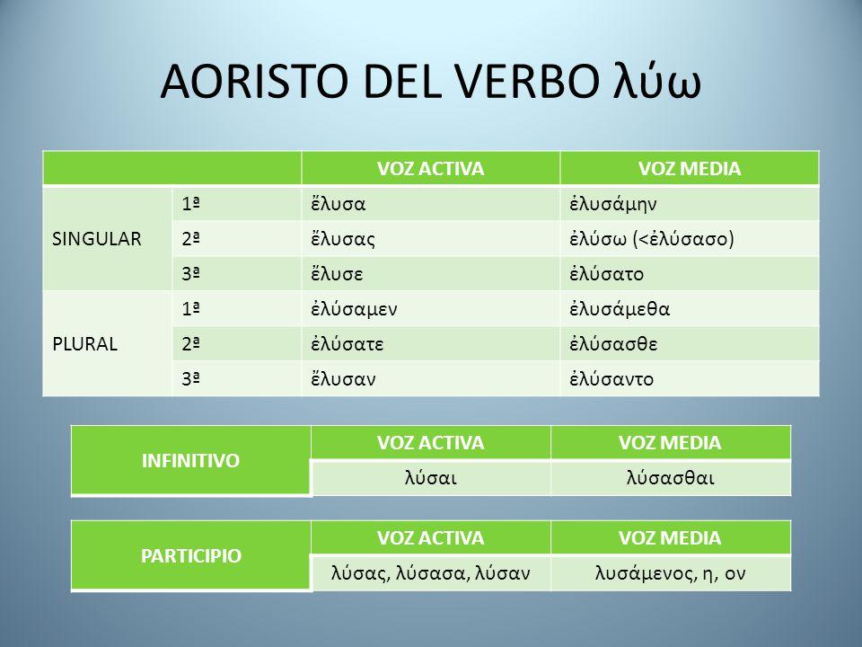 EJERCICIO Identifica el verbo al que pertenecen los siguientes aoristos.