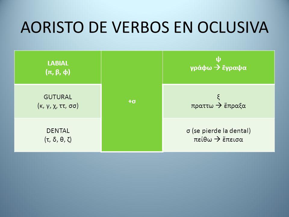AORISTO DE VERBOS EN OCLUSIVA LABIAL (π, β, φ) +σ+σ ψ γράφω  ἔγραψα GUTURAL (κ, γ, χ, ττ, σσ) ξ πραττω  ἔπραξα DENTAL (τ, δ, θ, ζ) σ (se pierde la dental) πείθω  ἔπεισα