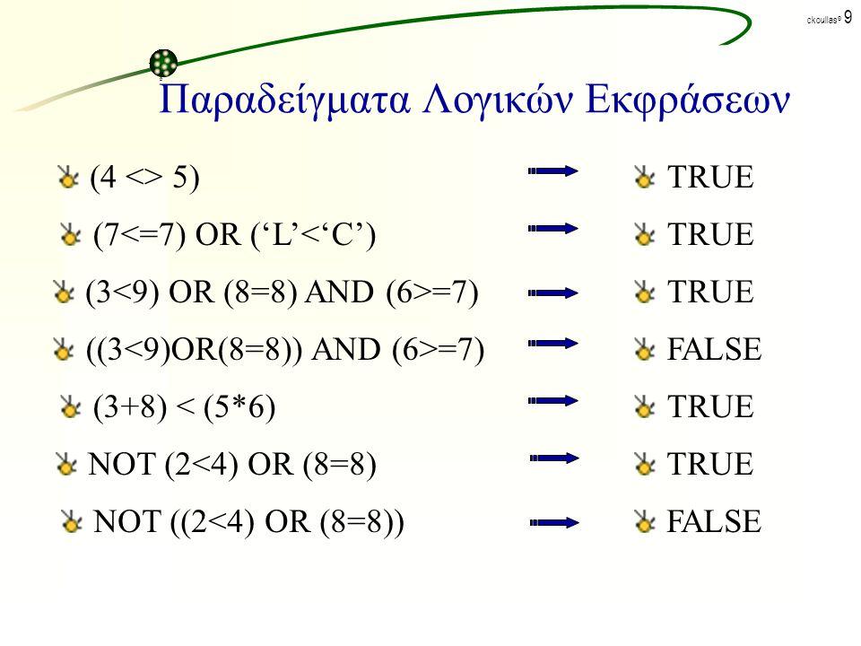 ck©ck© ckoullas © 9 Παραδείγματα Λογικών Εκφράσεων (4 <> 5) (7<=7) OR ('L'<'C') (3 =7) ((3 =7) (3+8) < (5*6) NOT (2<4) OR (8=8) NOT ((2<4) OR (8=8)) TRUE FALSE TRUE FALSE