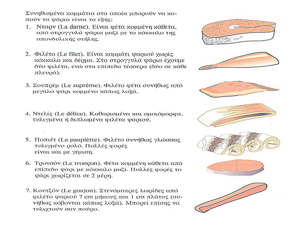 Τρόποι Καθαρισμού Ψάρια : καθαρίζονται από τα λέπια, τα εντόσθια και μερικές φορές το δέρμα αφαιρείτε. Ψάρια : καθαρίζονται από τα λέπια, τα εντόσθια