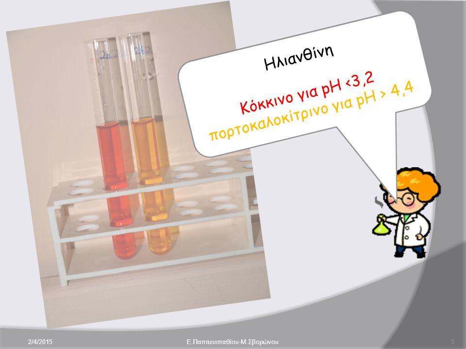 2/4/2015E.Παπαευσταθίου-Μ.Σβορώνου5 Ηλιανθίνη Κόκκινο για pH <3,2 πορτοκαλοκίτρινο για pH > 4,4