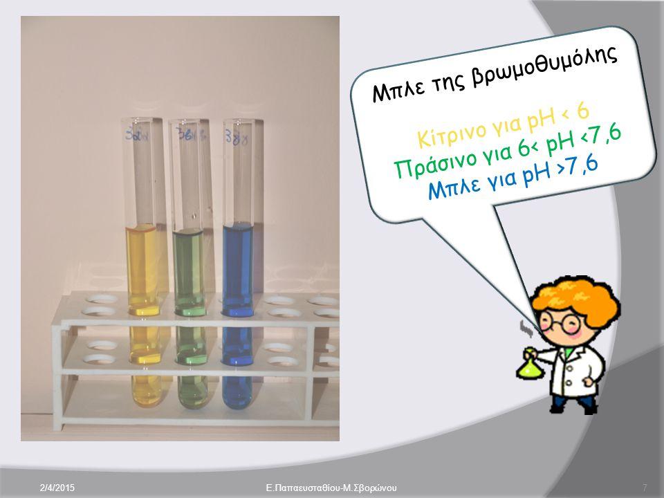 2/4/2015E.Παπαευσταθίου-Μ.Σβορώνου7 Μπλε της βρωμοθυμόλης Κίτρινο για pH < 6 Πράσινο για 6< pH <7,6 Μπλε για pH >7,6