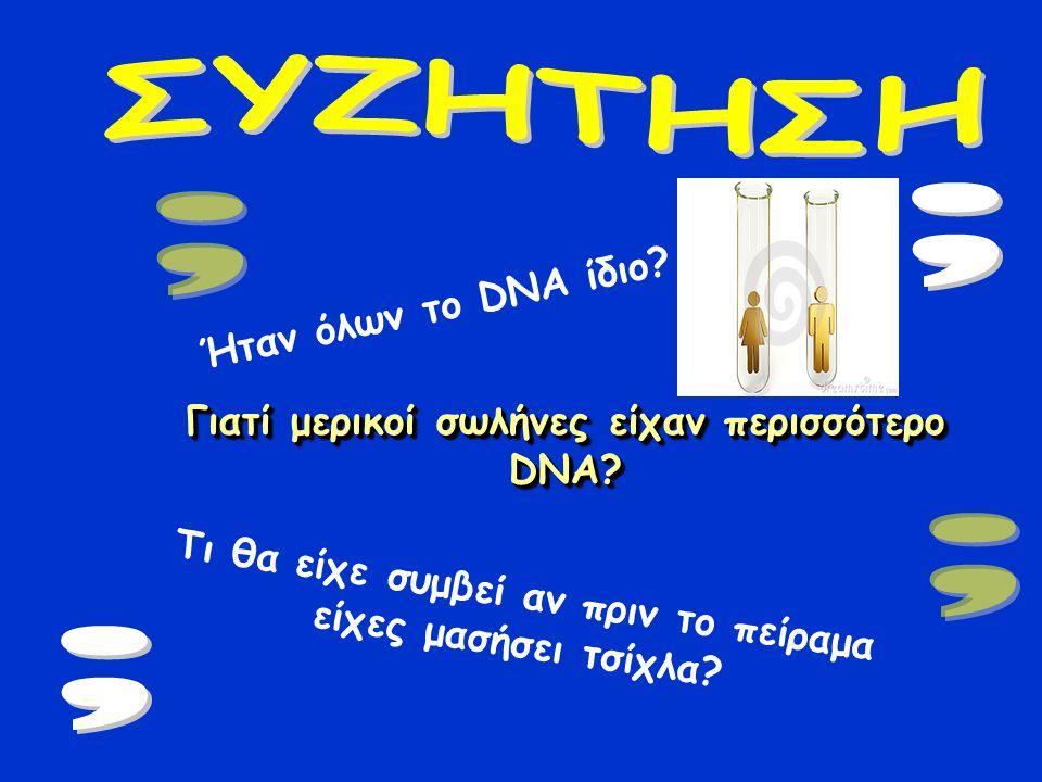 Ήταν όλων το DNA ίδιο? Γιατί μερικοί σωλήνες είχαν περισσότερο DNA? Τι θα είχε συμβεί αν πριν το πείραμα είχες μασήσει τσίχλα?