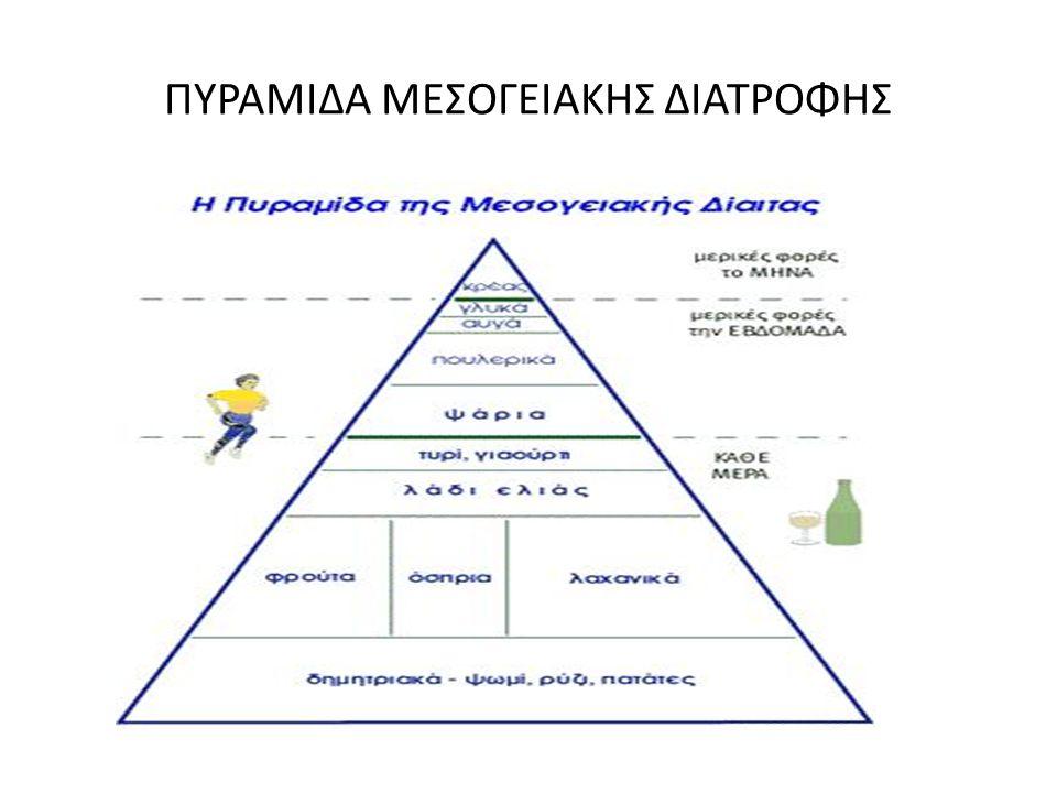 Μελέτη μεσογειακής πυραμίδας Η Μεσογειακή Πυραμίδα αποτελεί ένα πρότυπο διατροφής ή διαφορετικά μια πυξίδα.