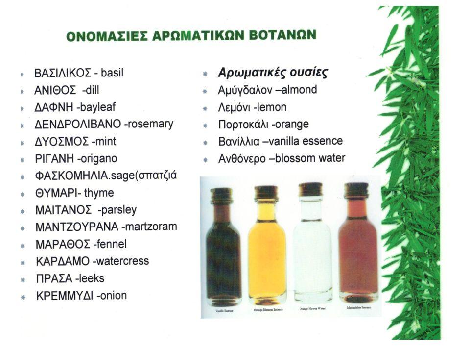 Μπαχαρικά Ορισμός  Μπαχαρικά είναι οι φυσικές ουσίες, από αποξηραμένα μέρη θάμνων ή δέντρων, όπως τα φρούτα, οι σπόροι, οι ρίζες, τα φύλλα, ο φλοιός ή τα άνθη Κυριότερα μπαχαρικά  Ανάμικτα μπαχαρικά – mixed spices  Γαρύφαλλα - cloves  Γλυκάνισο - anise  Ζιζίμπρι - ginger  Κανέλλα - cinnamon  Κάρυ σκόνη – curry powder  Κόλιαντρος σπόροι – coriander seeds  Μαστίχα Χίου – mastic  Κύμινο (αρτισιά) - cumin  Μοσχοκάρυδο - nutmeg  Πανάρτυμα - allspice  Παπαρούνα σπόροι – poppy seeds  Πάπρικα - paprika  Ζαφορά - saffron  Σησάμι – sesame seeds