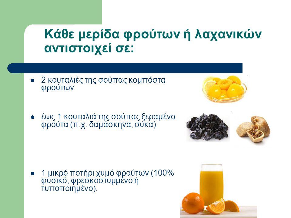 2 κουταλιές της σούπας κομπόστα φρούτων έως 1 κουταλιά της σούπας ξεραμένα φρούτα (π.χ. δαμάσκηνα, σύκα) 1 μικρό ποτήρι χυμό φρούτων (100% φυσικό, φρε