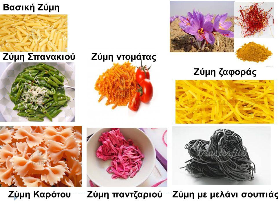 Βασική Ζύμη Ζύμη ΣπανακιούΖύμη ντομάτας Ζύμη ζαφοράς Ζύμη ΚαρότουΖύμη παντζαριούΖύμη με μελάνι σουπιάς