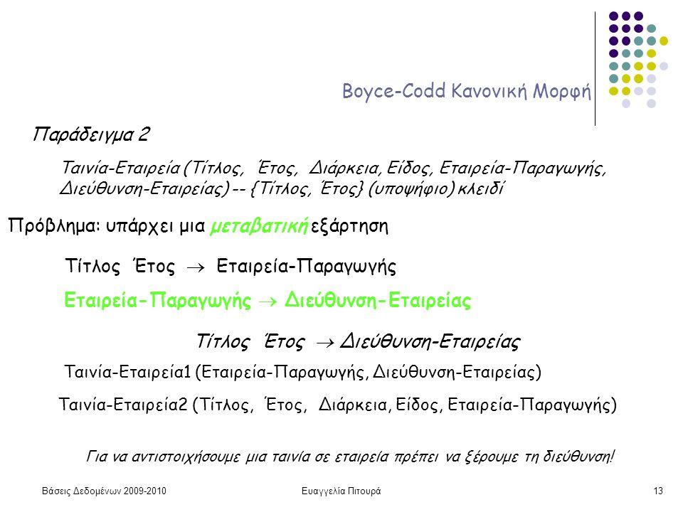 Βάσεις Δεδομένων 2009-2010Ευαγγελία Πιτουρά13 Boyce-Codd Κανονική Μορφή Παράδειγμα 2 Ταινία-Εταιρεία1 (Εταιρεία-Παραγωγής, Διεύθυνση-Εταιρείας) Τίτλος Έτος  Εταιρεία-Παραγωγής Εταιρεία-Παραγωγής  Διεύθυνση-Εταιρείας Πρόβλημα: υπάρχει μια μεταβατική εξάρτηση Τίτλος Έτος  Διεύθυνση-Εταιρείας Ταινία-Εταιρεία2 (Τίτλος, Έτος, Διάρκεια, Είδος, Εταιρεία-Παραγωγής) Ταινία-Εταιρεία (Τίτλος, Έτος, Διάρκεια, Είδος, Εταιρεία-Παραγωγής, Διεύθυνση-Εταιρείας) -- {Tίτλος, Έτος} (υποψήφιο) κλειδί Για να αντιστοιχήσουμε μια ταινία σε εταιρεία πρέπει να ξέρουμε τη διεύθυνση!