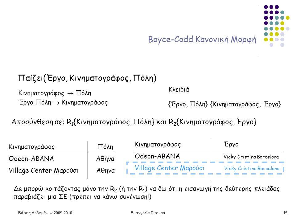 Βάσεις Δεδομένων 2009-2010Ευαγγελία Πιτουρά15 Boyce-Codd Κανονική Μορφή Παίζει(Έργο, Κινηματογράφος, Πόλη) Κινηματογράφος  Πόλη Έργο Πόλη  Κινηματογ