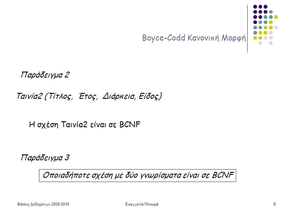 Βάσεις Δεδομένων 2009-2010Ευαγγελία Πιτουρά8 Boyce-Codd Κανονική Μορφή Παράδειγμα 2 Ταινία2 (Τίτλος, Έτος, Διάρκεια, Είδος) Η σχέση Ταινία2 είναι σε BCNF Παράδειγμα 3 Οποιαδήποτε σχέση με δύο γνωρίσματα είναι σε BCNF