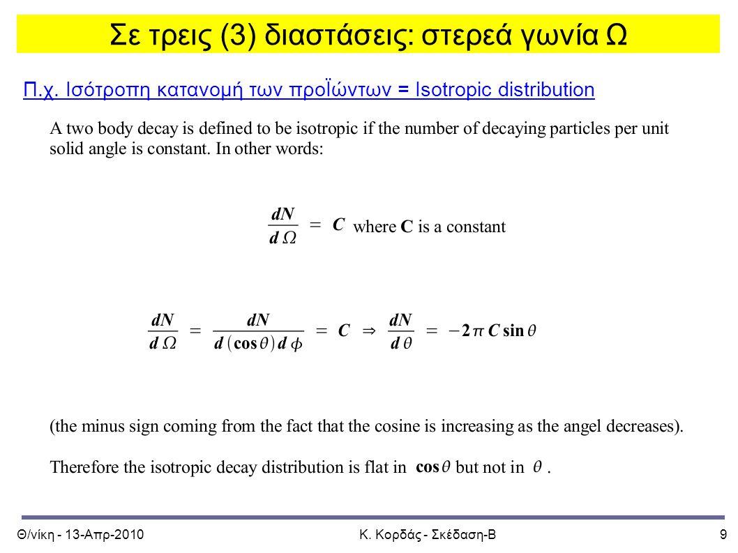 Θ/νίκη - 13-Απρ-2010Κ. Κορδάς - Σκέδαση-Β9 Σε τρεις (3) διαστάσεις: στερεά γωνία Ω Π.χ.